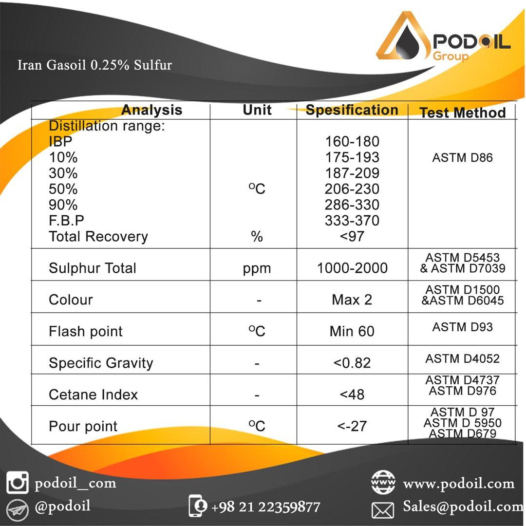 GASOIL mahshahr 0.025%